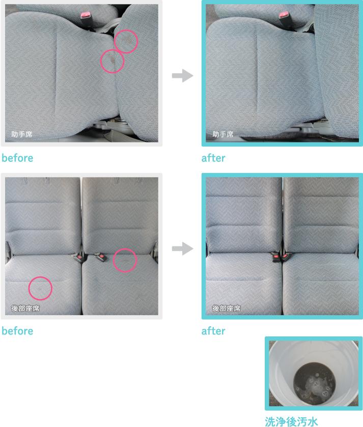 (5)ツイード織のグレー系のシート生地